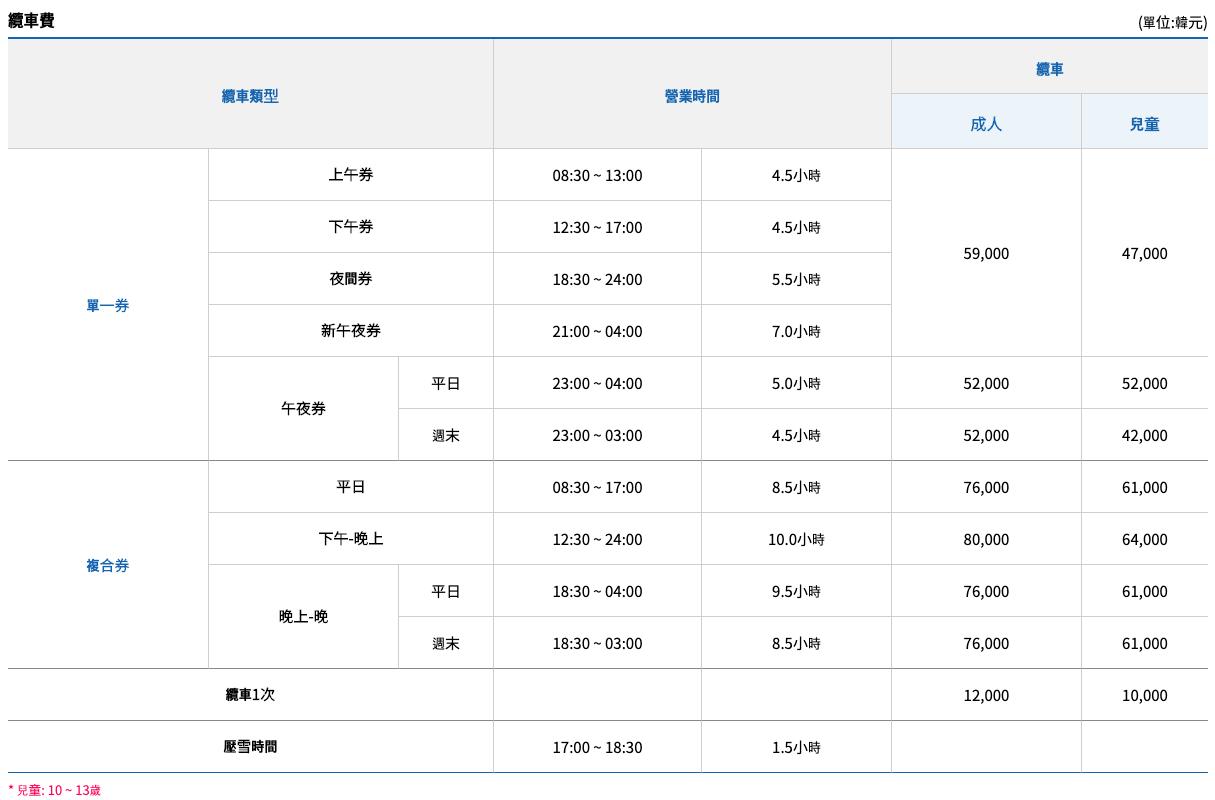 韓國橡樹谷滑雪場空中纜車計價