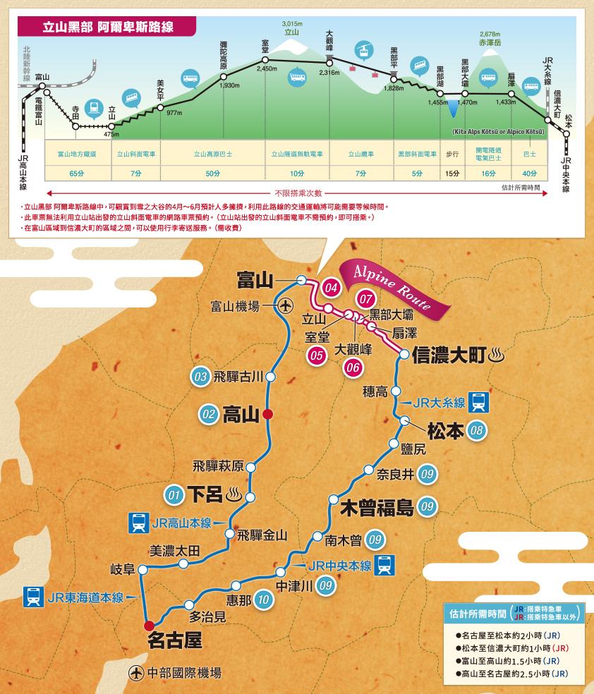 立山黑部、高山、松本地區周遊券官網