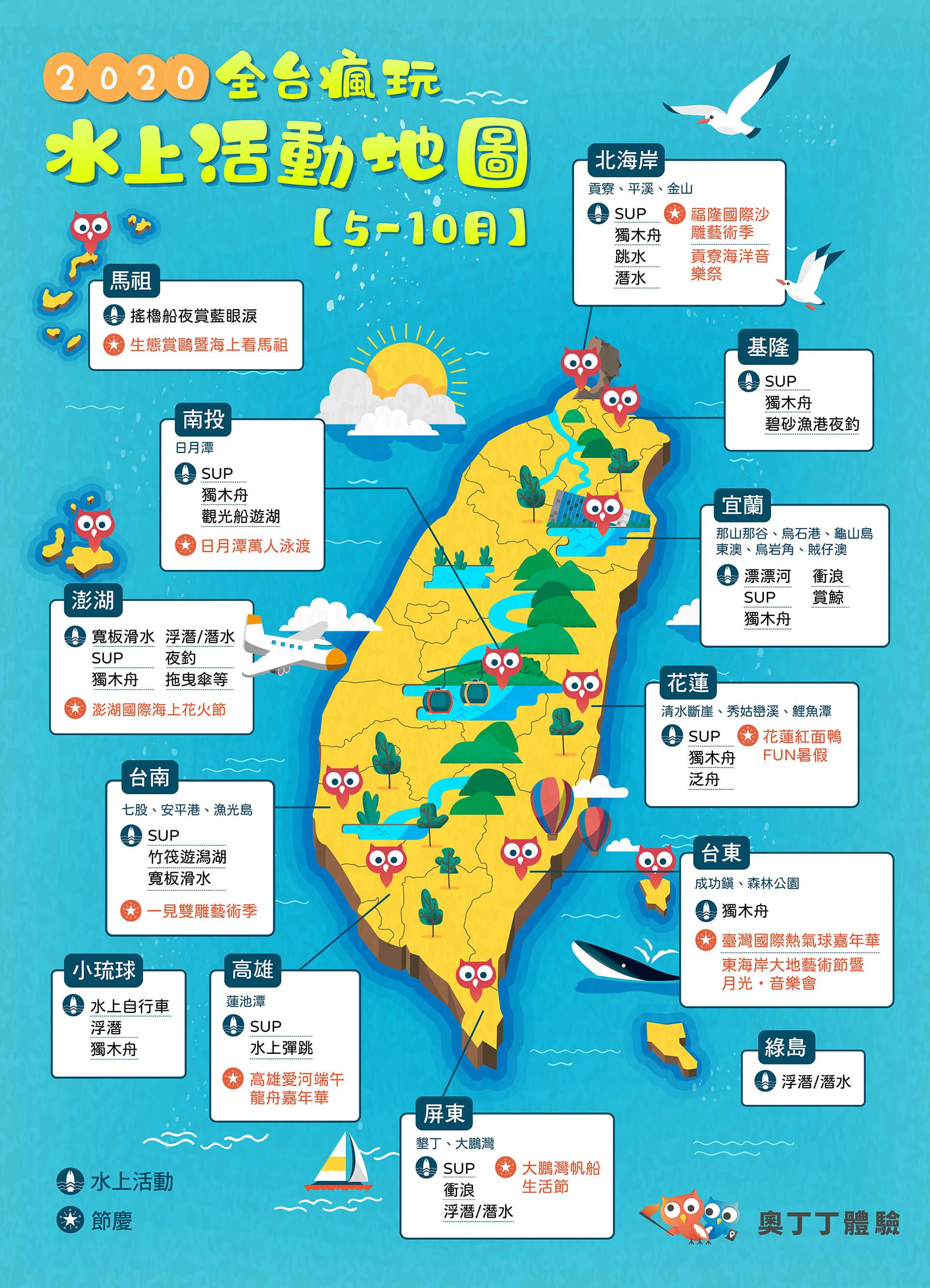 【國旅爆發】水上活動買氣兩倍狂飆 精選全台30多種水上活動炎夏必玩消暑Chill